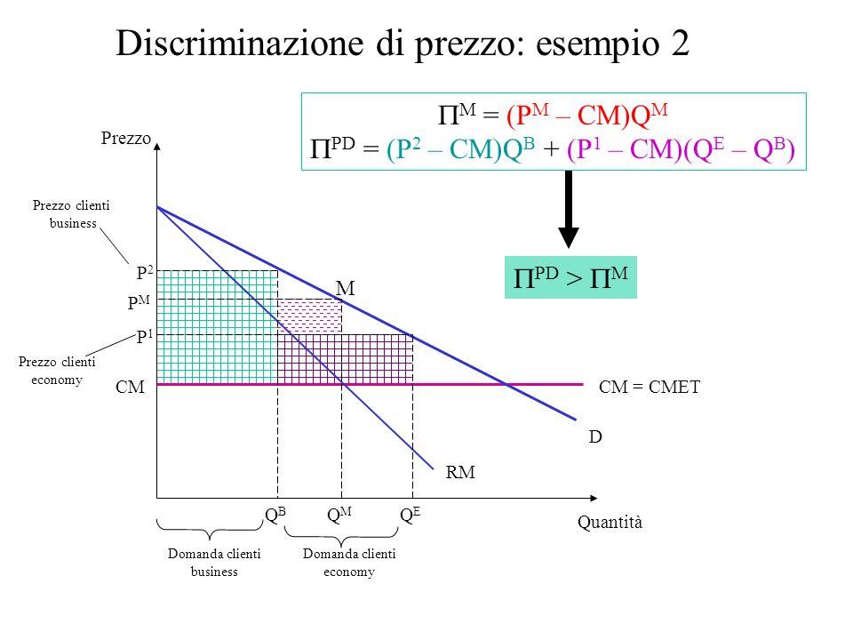 Discriminazione di prezzo: esempio 2
