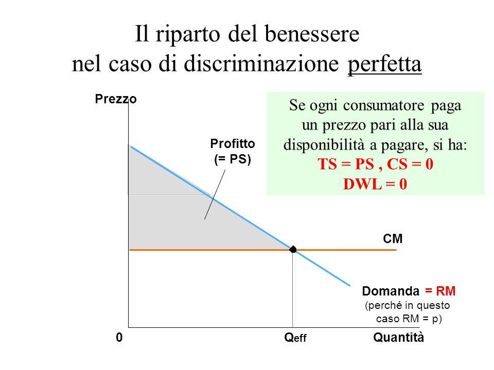 Il riparto del benessere nel caso di discriminazione perfetta