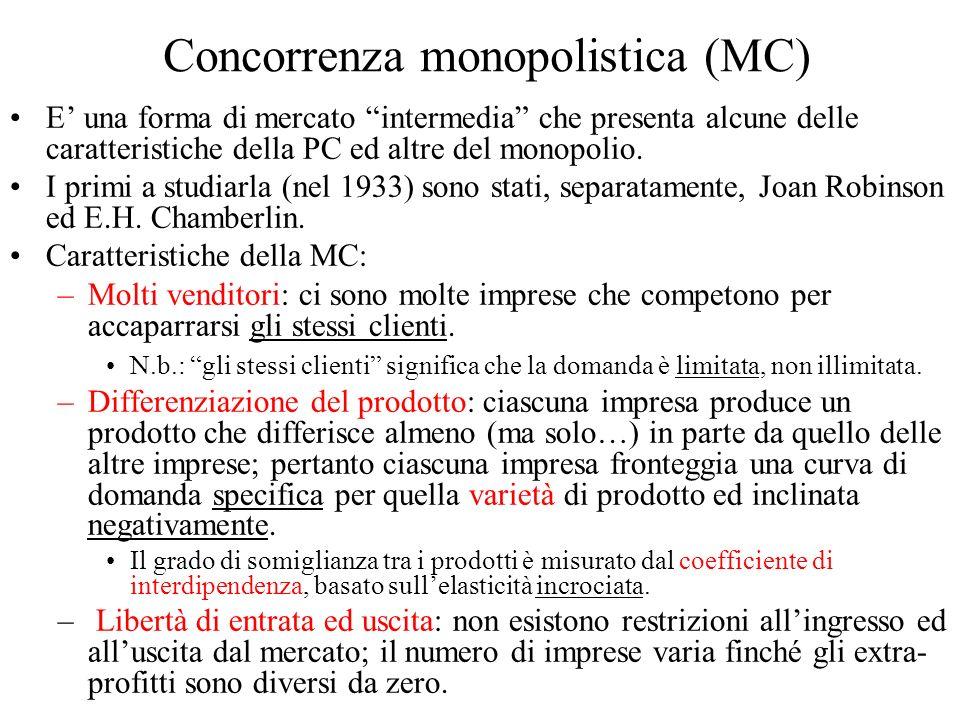 Concorrenza monopolistica (MC)