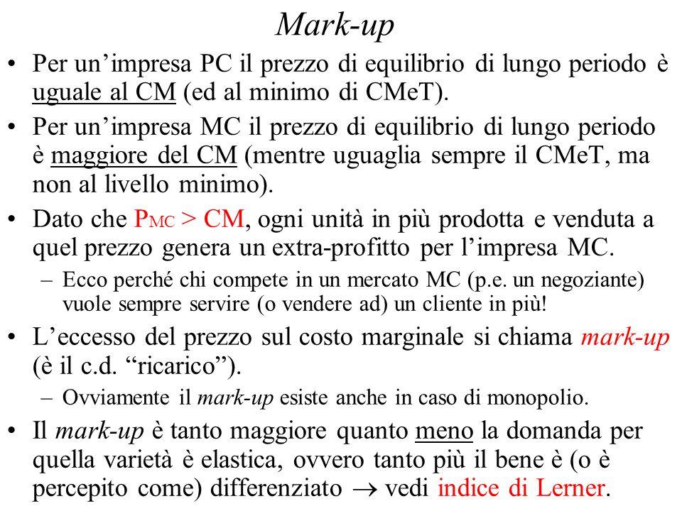 Mark-up Per un'impresa PC il prezzo di equilibrio di lungo periodo è uguale al CM (ed al minimo di CMeT).