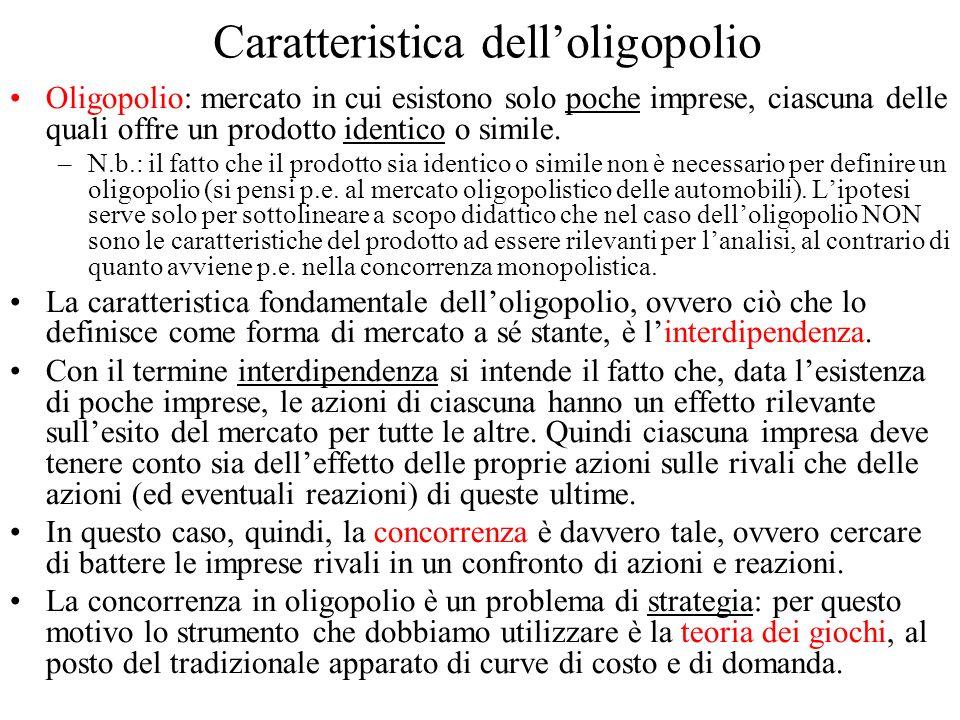Caratteristica dell'oligopolio