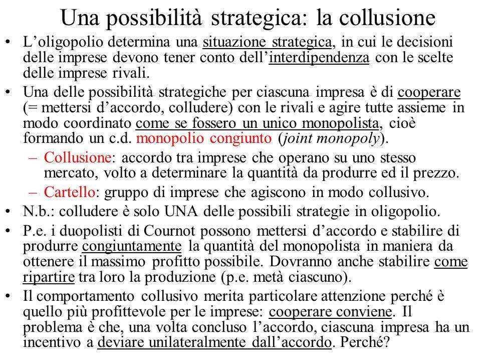 Una possibilità strategica: la collusione
