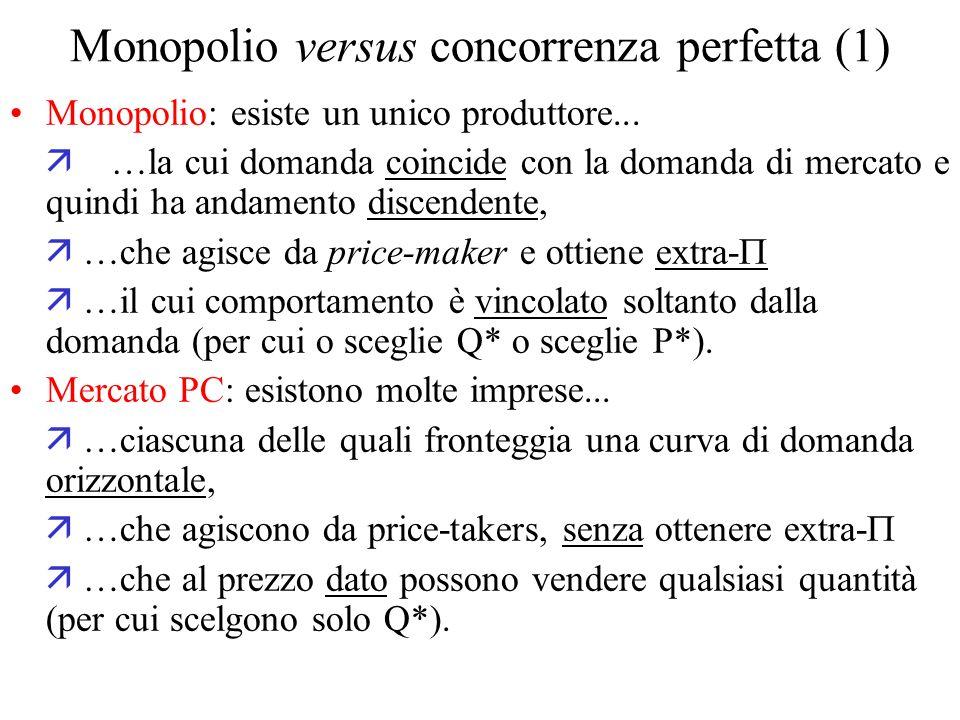 Monopolio versus concorrenza perfetta (1)