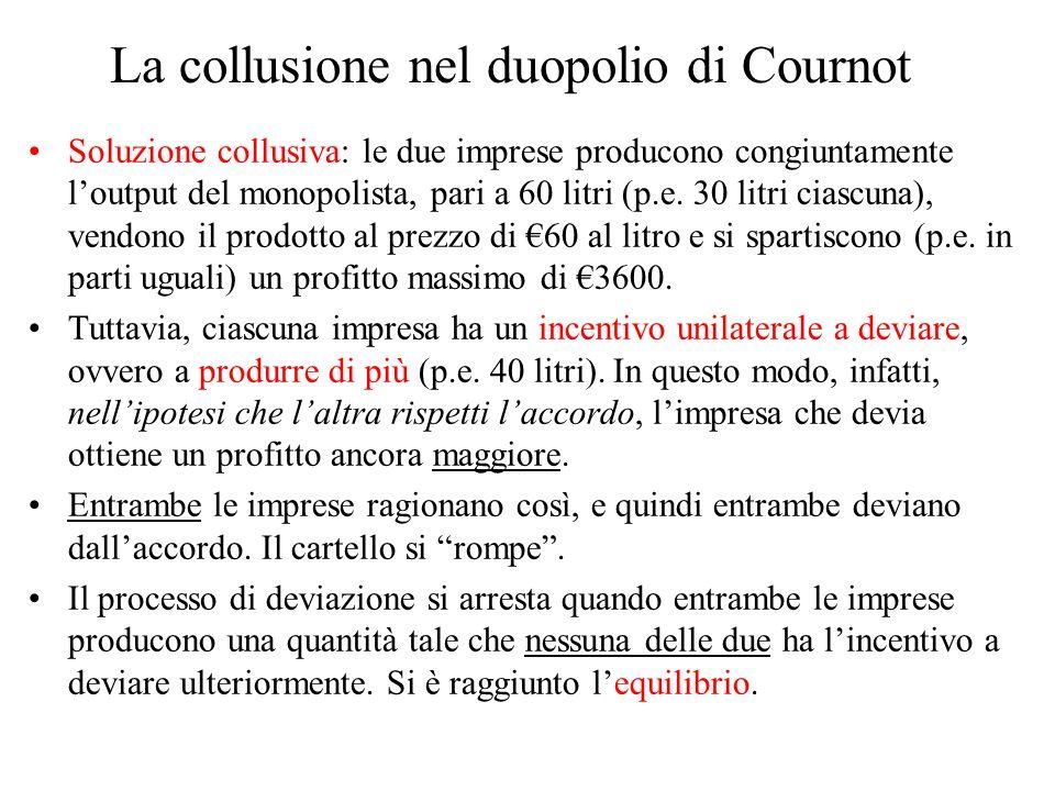 La collusione nel duopolio di Cournot