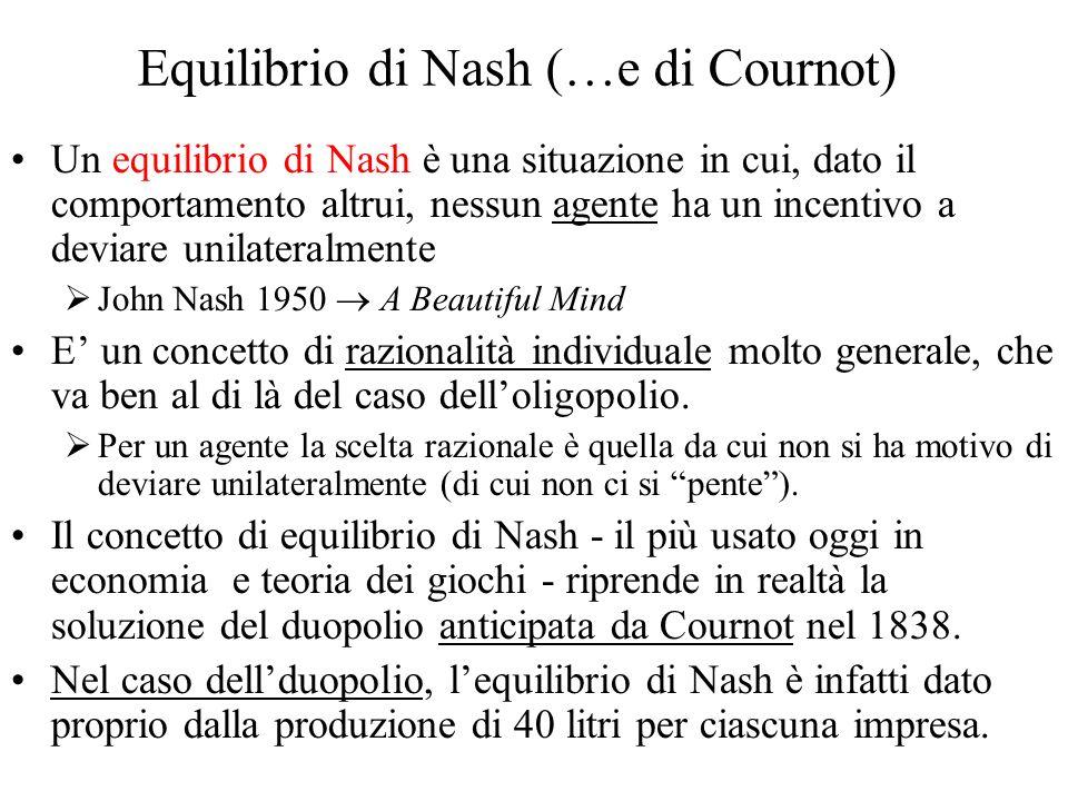Equilibrio di Nash (…e di Cournot)
