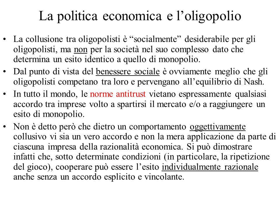 La politica economica e l'oligopolio