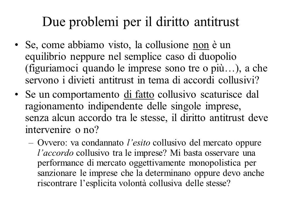 Due problemi per il diritto antitrust