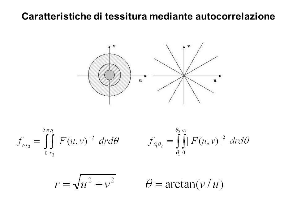 Caratteristiche di tessitura mediante autocorrelazione