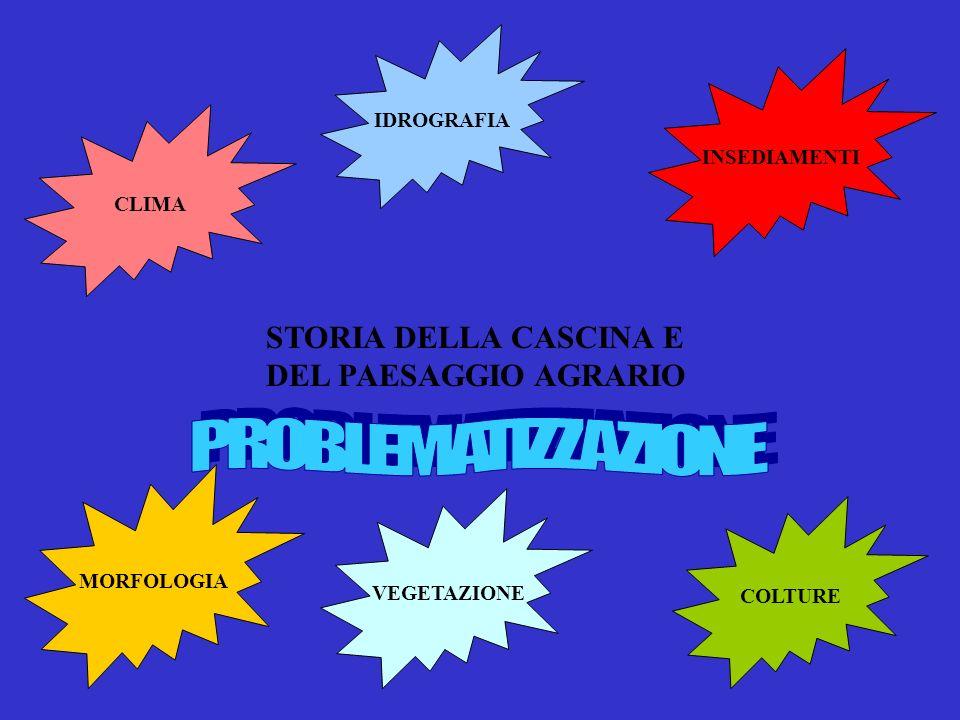 PROBLEMATIZZAZIONE STORIA DELLA CASCINA E DEL PAESAGGIO AGRARIO