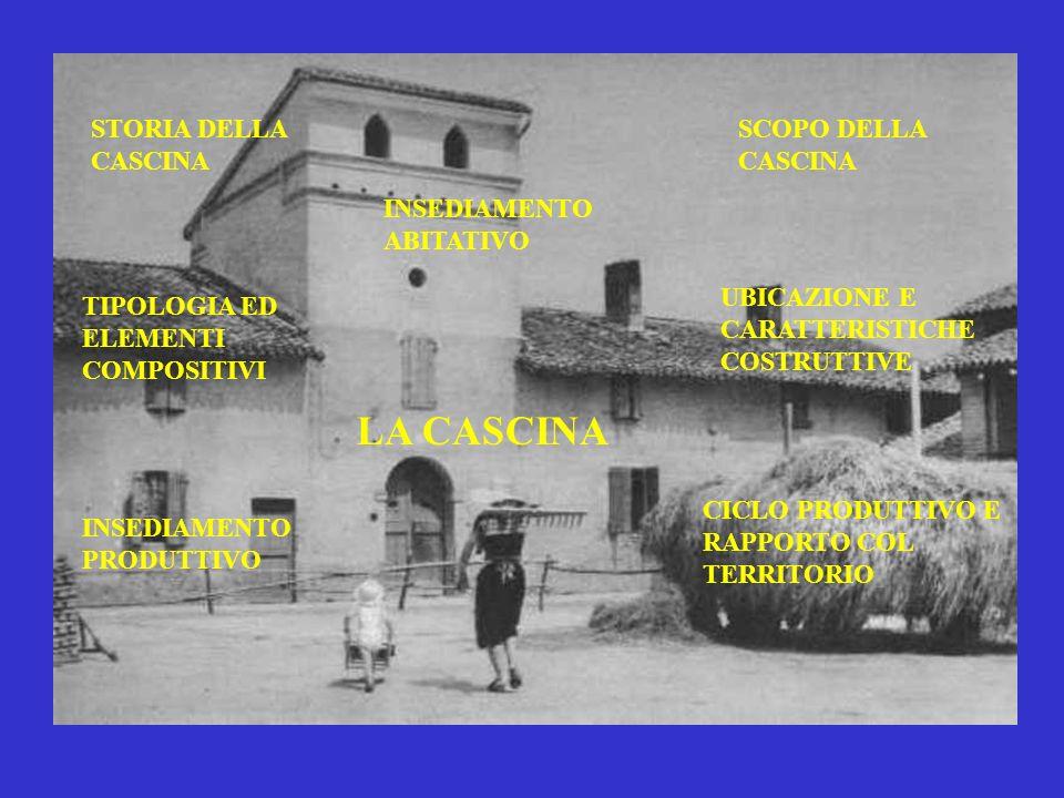 LA CASCINA STORIA DELLA CASCINA SCOPO DELLA CASCINA
