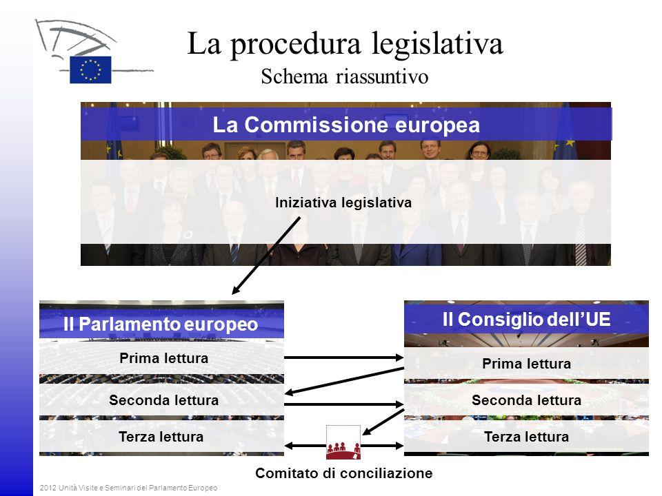 La Commissione europea