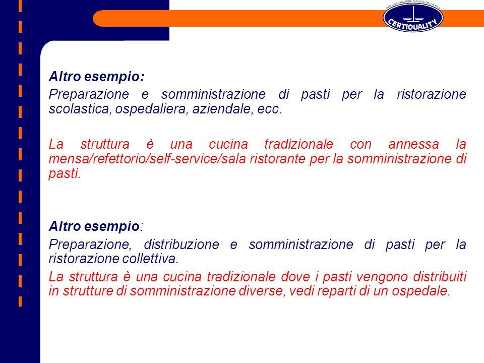 Altro esempio: Preparazione e somministrazione di pasti per la ristorazione scolastica, ospedaliera, aziendale, ecc.