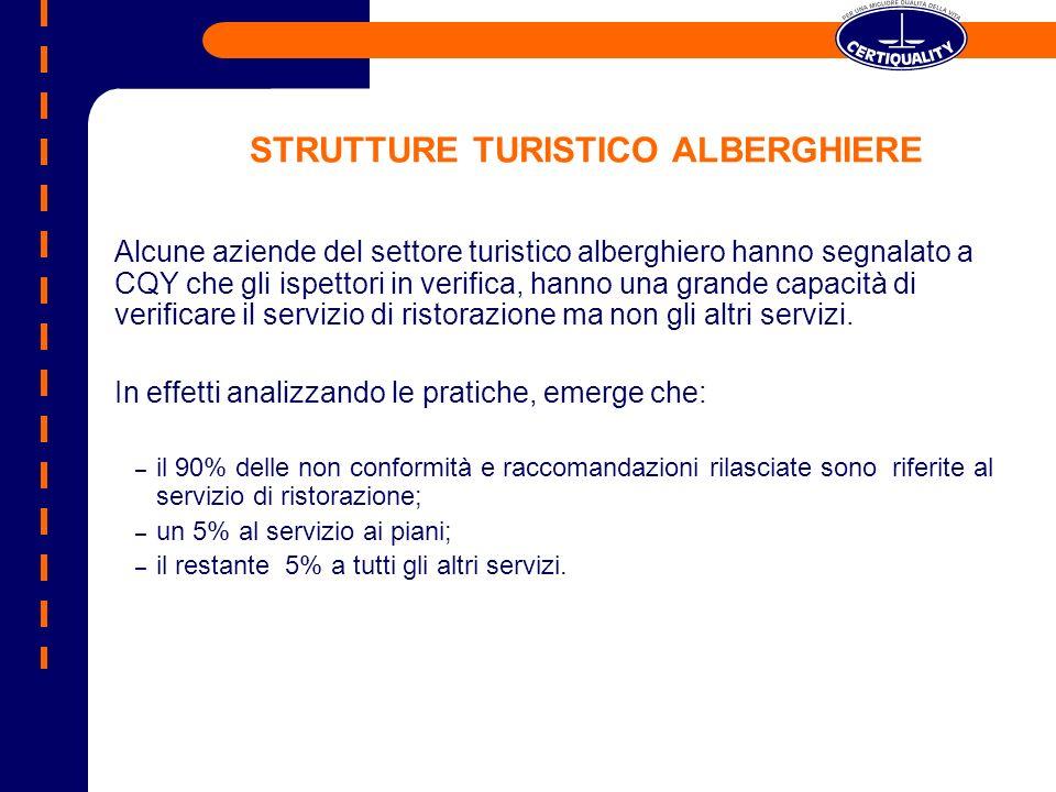 STRUTTURE TURISTICO ALBERGHIERE