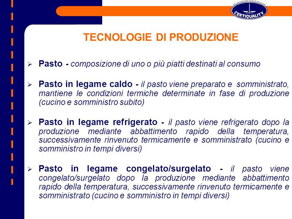 TECNOLOGIE DI PRODUZIONE