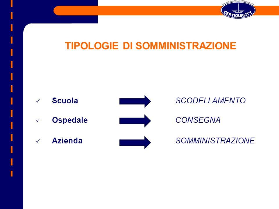 TIPOLOGIE DI SOMMINISTRAZIONE