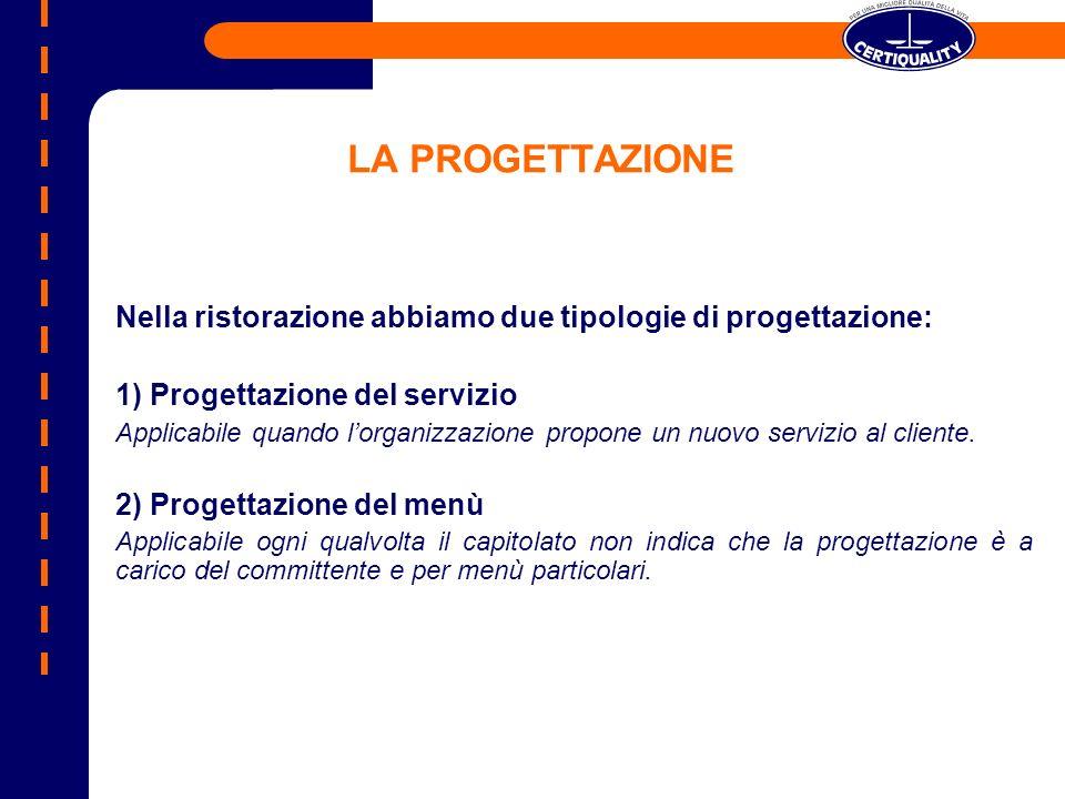 LA PROGETTAZIONE Nella ristorazione abbiamo due tipologie di progettazione: 1) Progettazione del servizio.