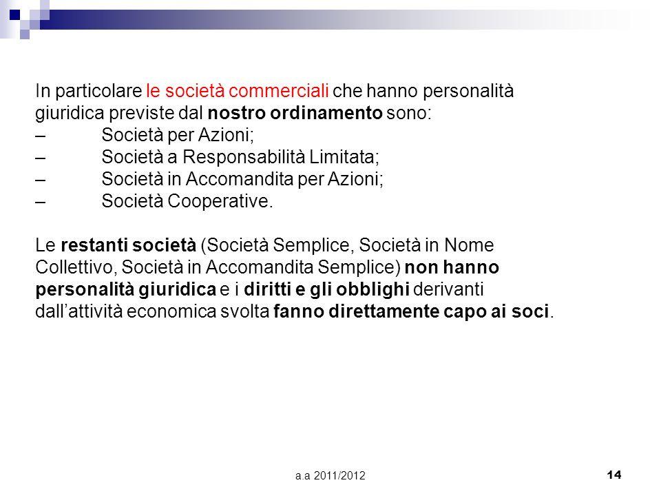 – Società a Responsabilità Limitata;