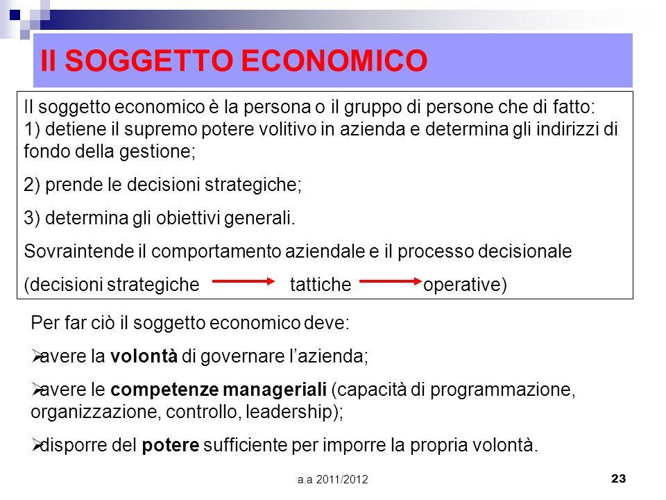 Il SOGGETTO ECONOMICO