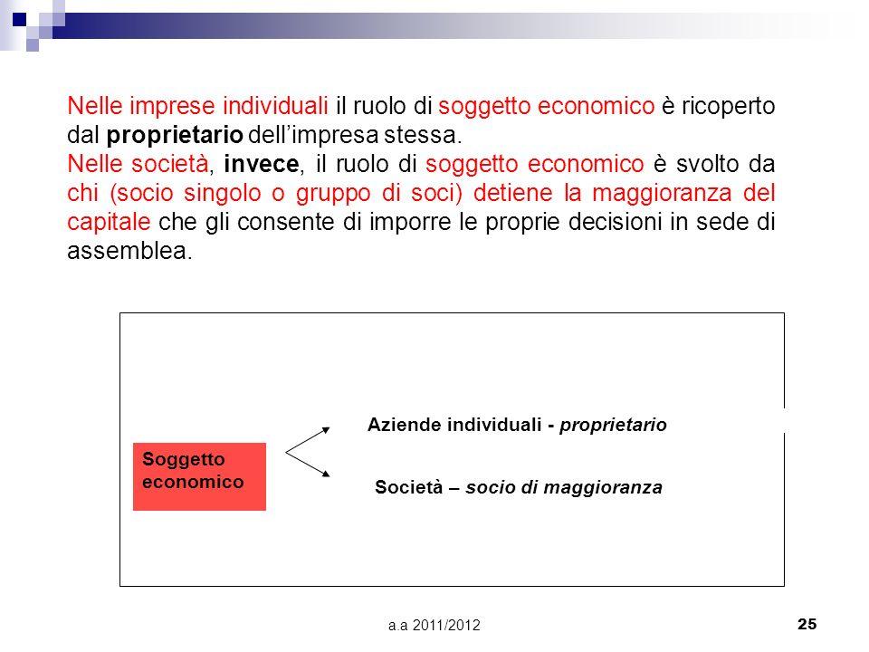 Nelle imprese individuali il ruolo di soggetto economico è ricoperto dal proprietario dell'impresa stessa.