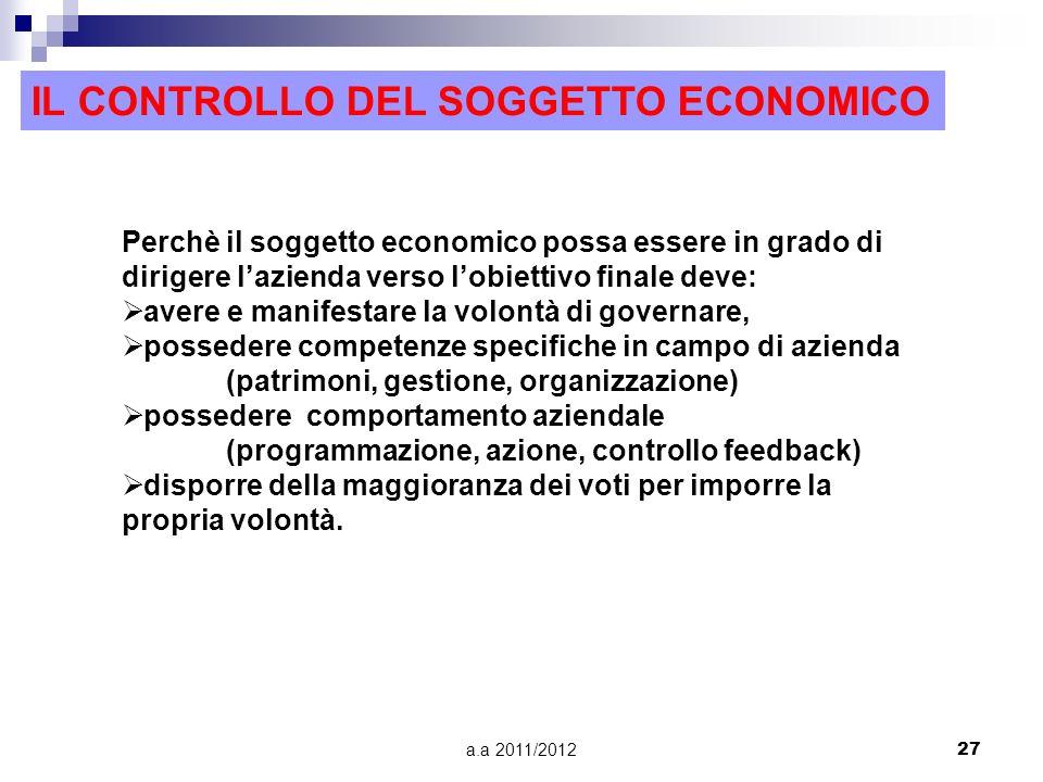 IL CONTROLLO DEL SOGGETTO ECONOMICO