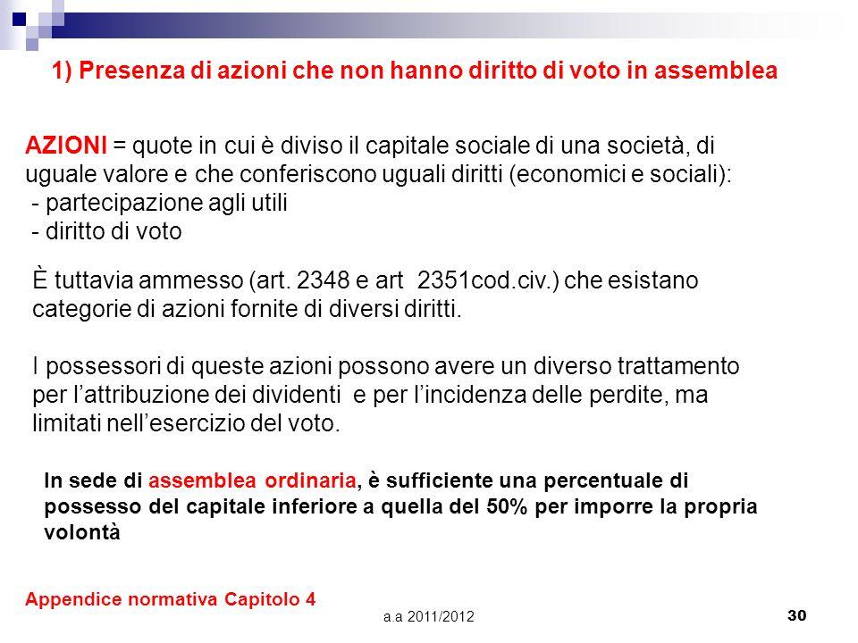 1) Presenza di azioni che non hanno diritto di voto in assemblea