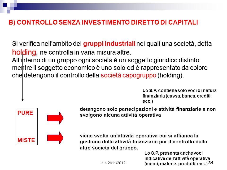 B) CONTROLLO SENZA INVESTIMENTO DIRETTO DI CAPITALI