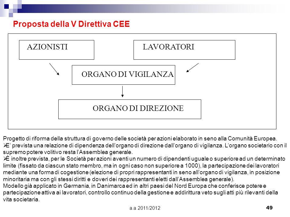 Proposta della V Direttiva CEE