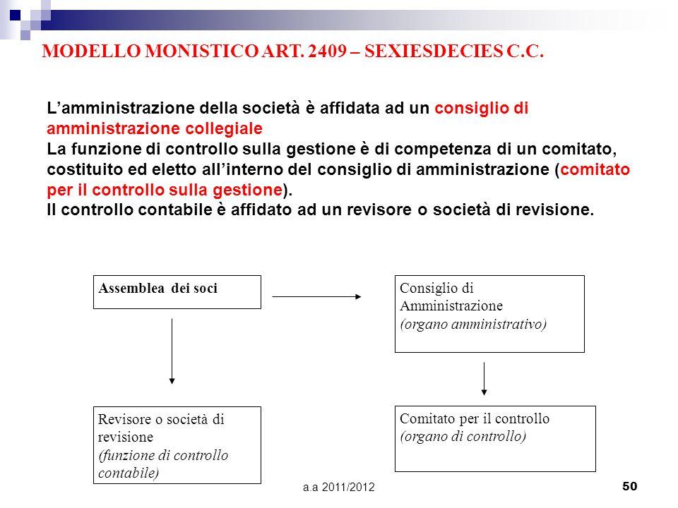 MODELLO MONISTICO ART. 2409 – SEXIESDECIES C.C.