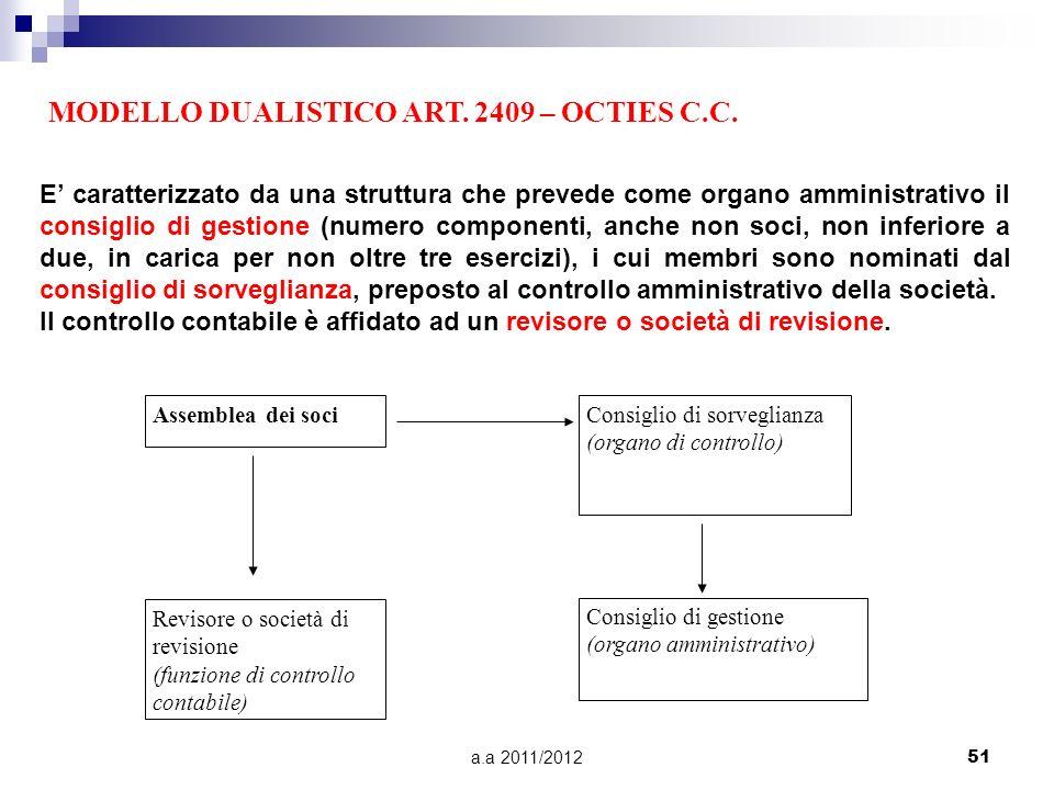 MODELLO DUALISTICO ART. 2409 – OCTIES C.C.