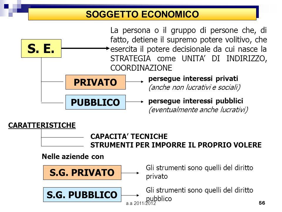 S. E. SOGGETTO ECONOMICO PRIVATO PUBBLICO S.G. PRIVATO S.G. PUBBLICO