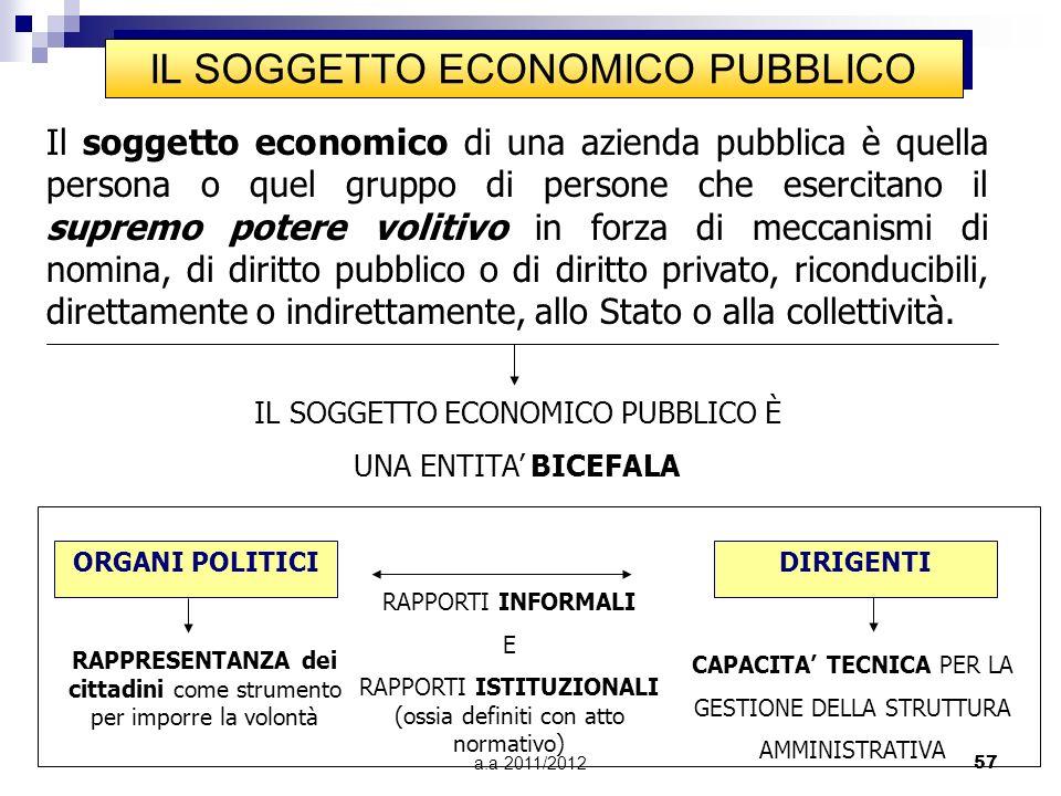 IL SOGGETTO ECONOMICO PUBBLICO