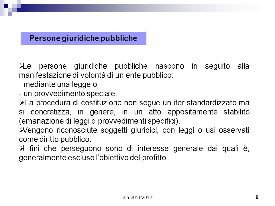 Persone giuridiche pubbliche