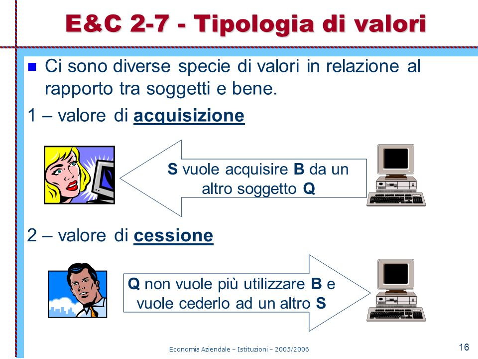 E&C 2-7 - Tipologia di valori