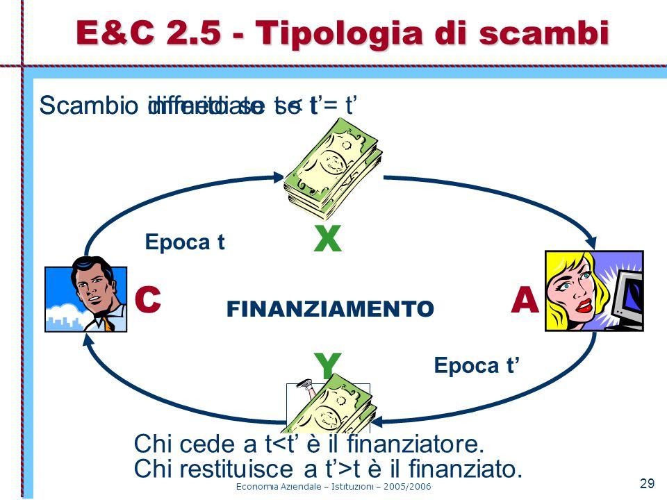 E&C 2.5 - Tipologia di scambi