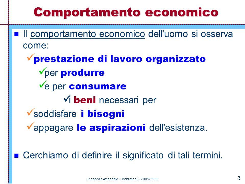 Comportamento economico