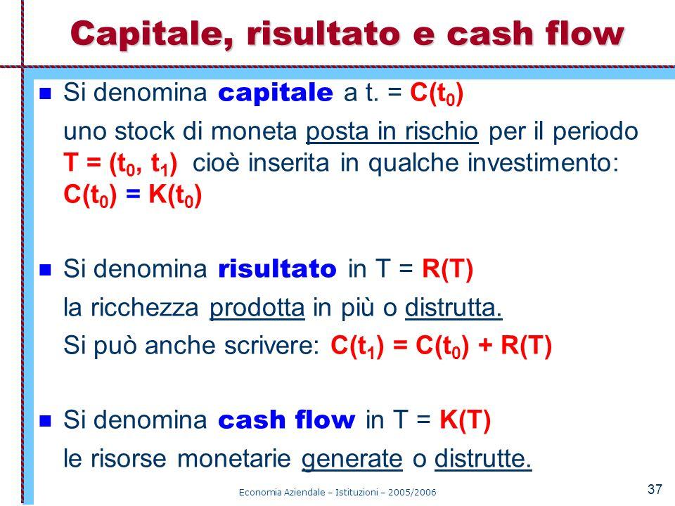 Capitale, risultato e cash flow