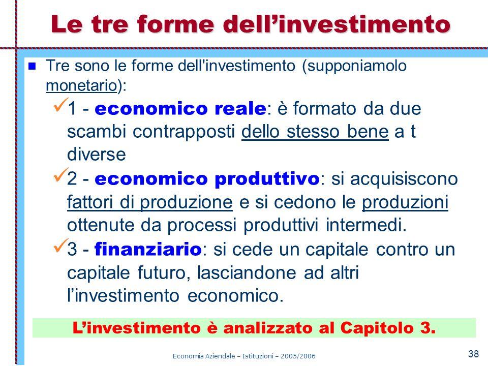 Le tre forme dell'investimento
