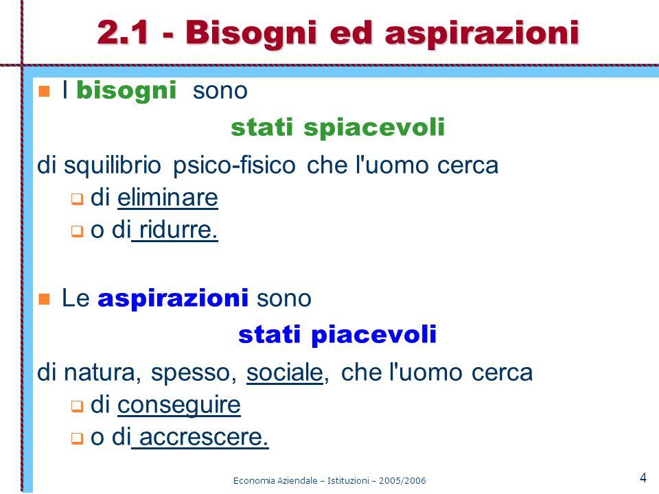 2.1 - Bisogni ed aspirazioni