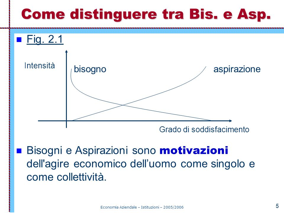 Come distinguere tra Bis. e Asp.