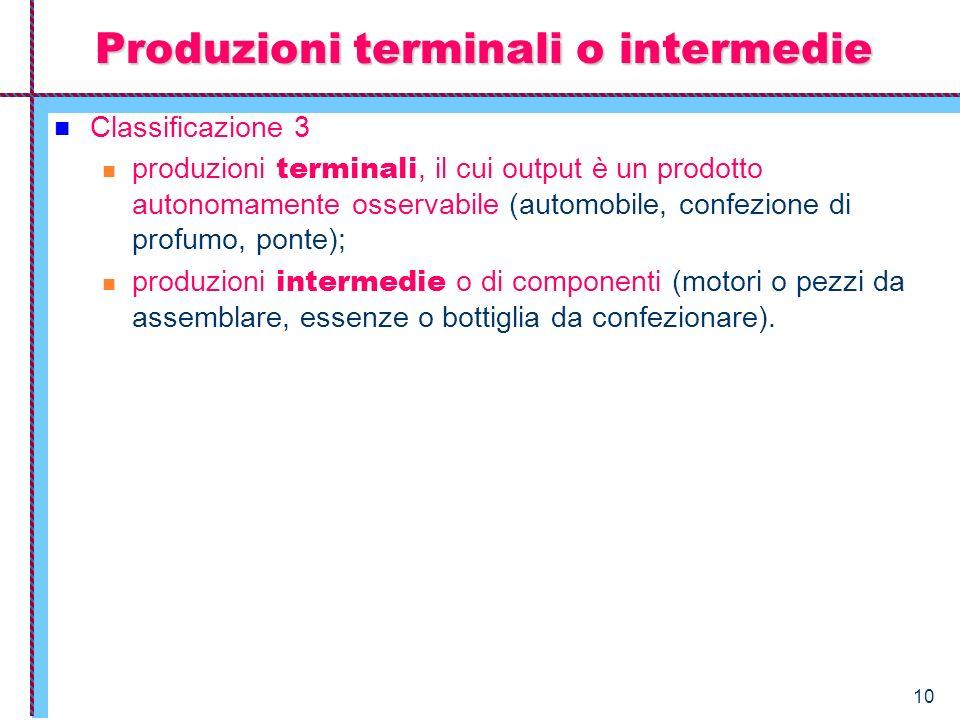 Produzioni terminali o intermedie