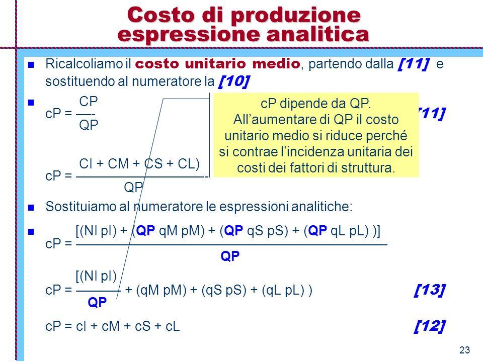Costo di produzione espressione analitica