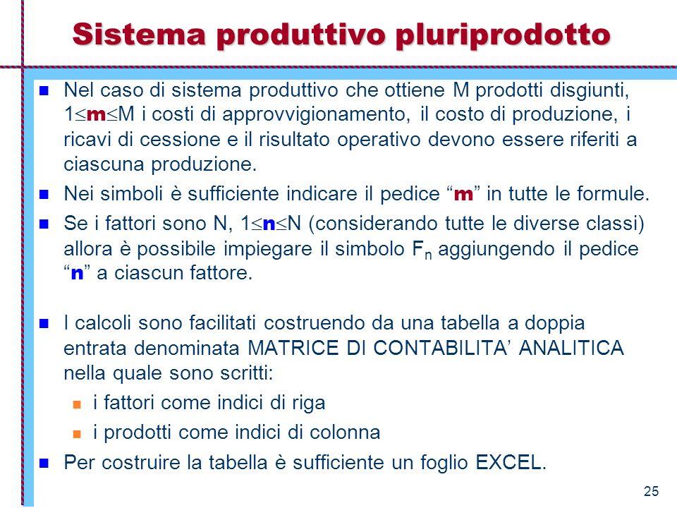 Sistema produttivo pluriprodotto