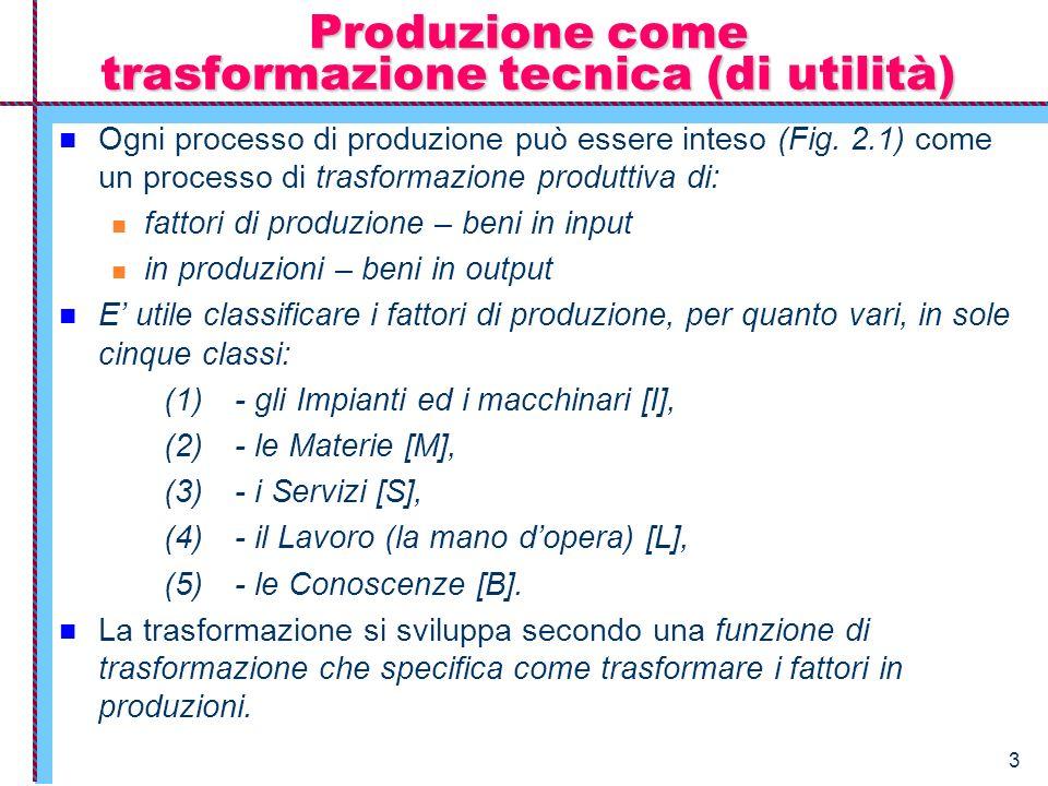Produzione come trasformazione tecnica (di utilità)
