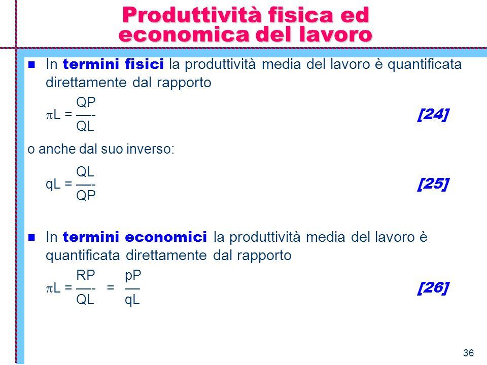Produttività fisica ed economica del lavoro