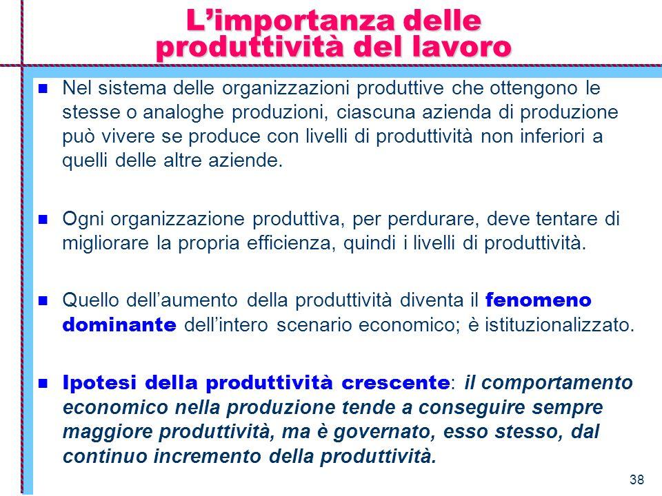 L'importanza delle produttività del lavoro