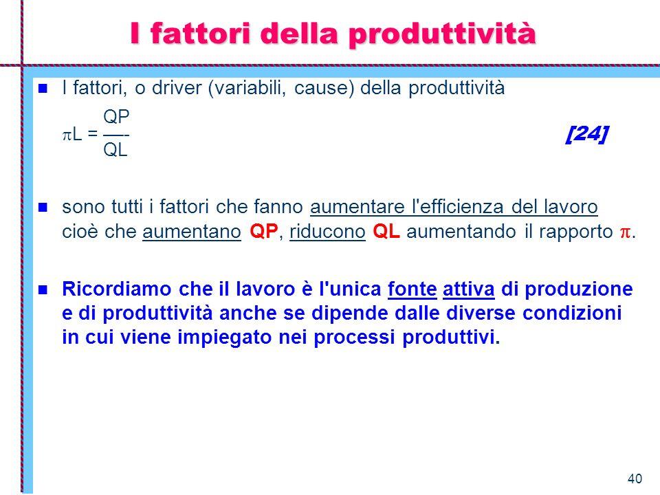 I fattori della produttività