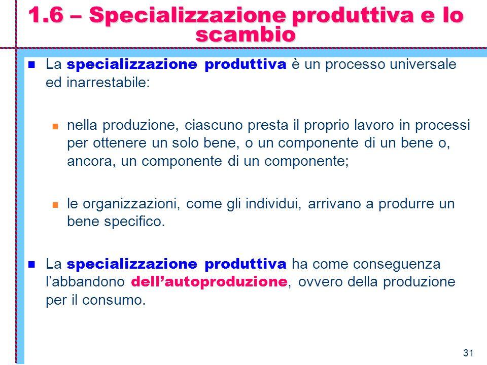 1.6 – Specializzazione produttiva e lo scambio