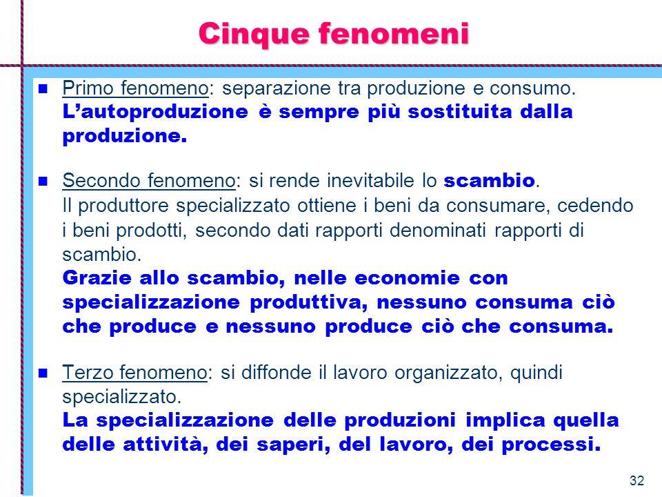 Cinque fenomeniPrimo fenomeno: separazione tra produzione e consumo. L'autoproduzione è sempre più sostituita dalla produzione.