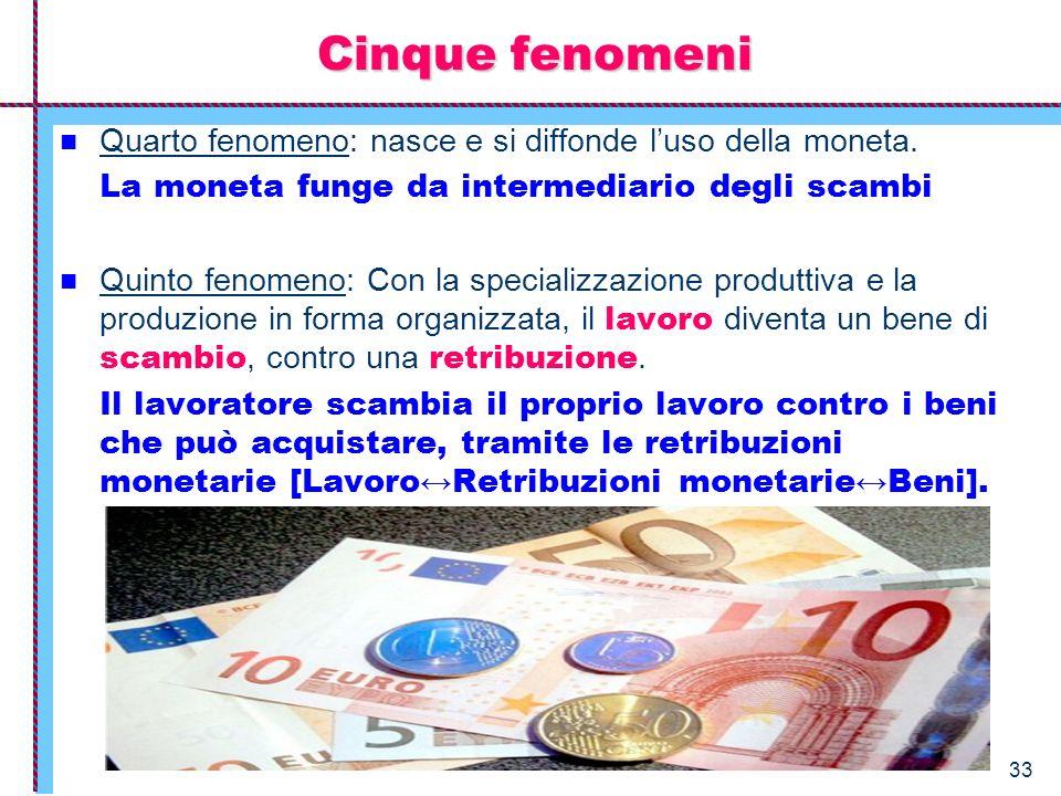 Cinque fenomeni Quarto fenomeno: nasce e si diffonde l'uso della moneta. La moneta funge da intermediario degli scambi.