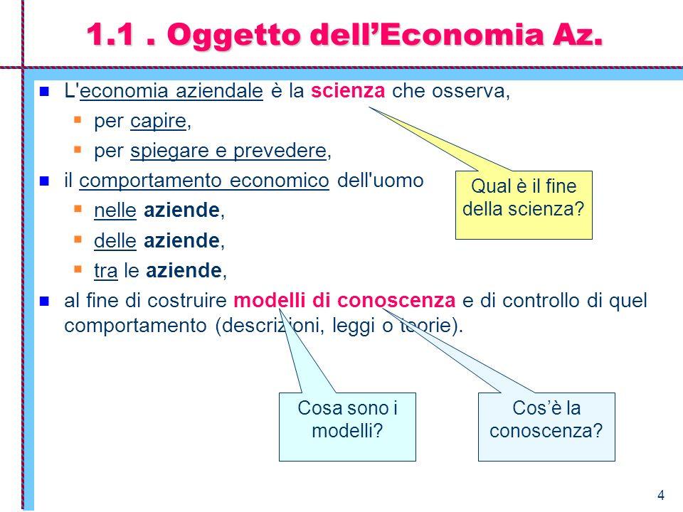 1.1 . Oggetto dell'Economia Az.